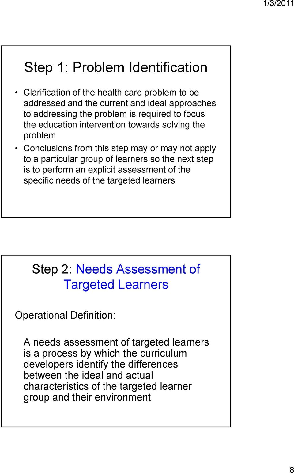 explicit assessment of the specific needs of the targeted learners Step 2: Needs Assessment of Targeted Learners Operational Definition: A needs assessment of targeted