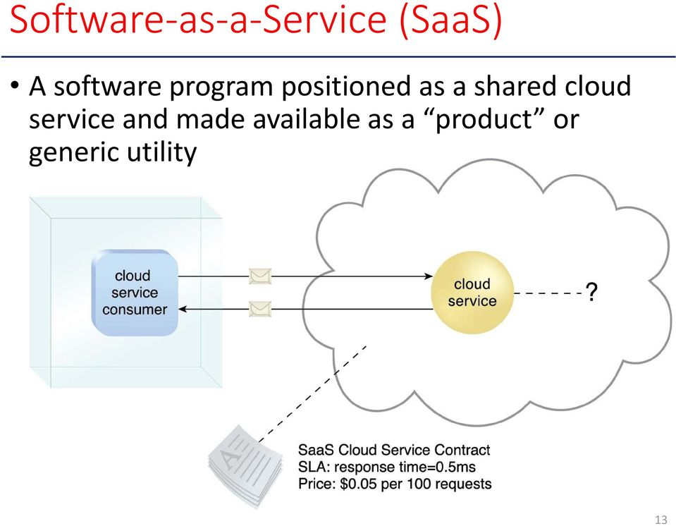 shared cloud service and made