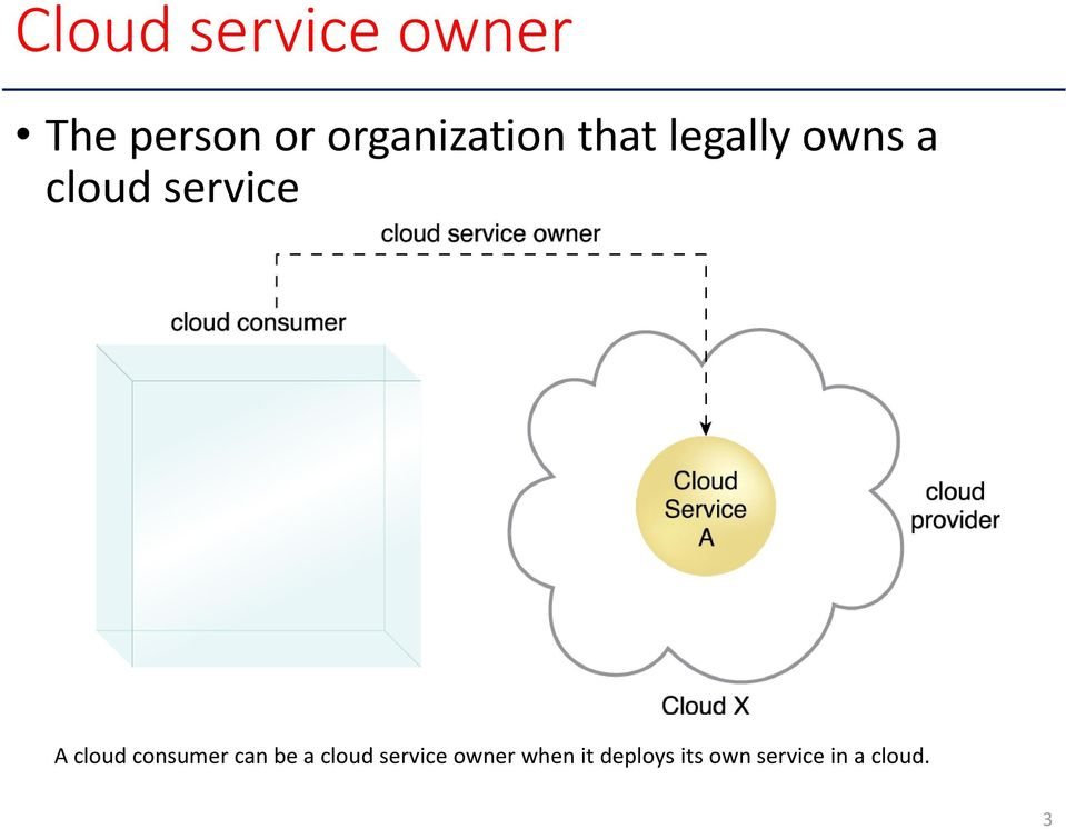 service A cloud consumer can be a cloud