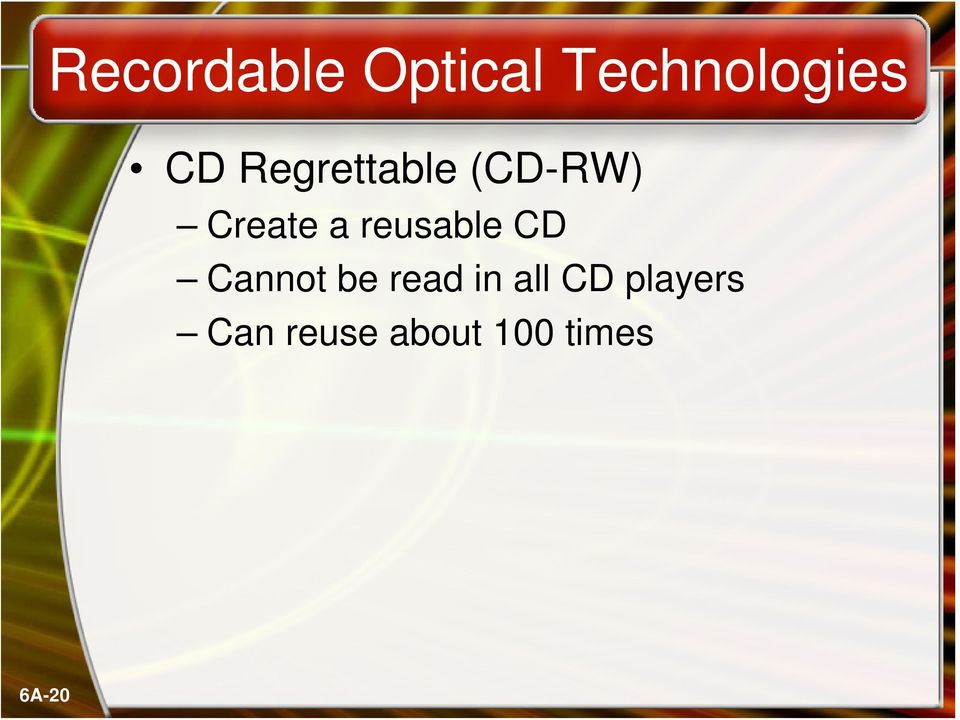 reusable CD Cannot be read in all