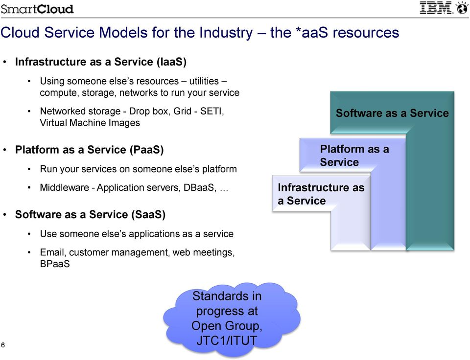 someone else s platform Middleware - Application servers, DBaaS, Software as a Service (SaaS) Platform as a Service Infrastructure as a Service