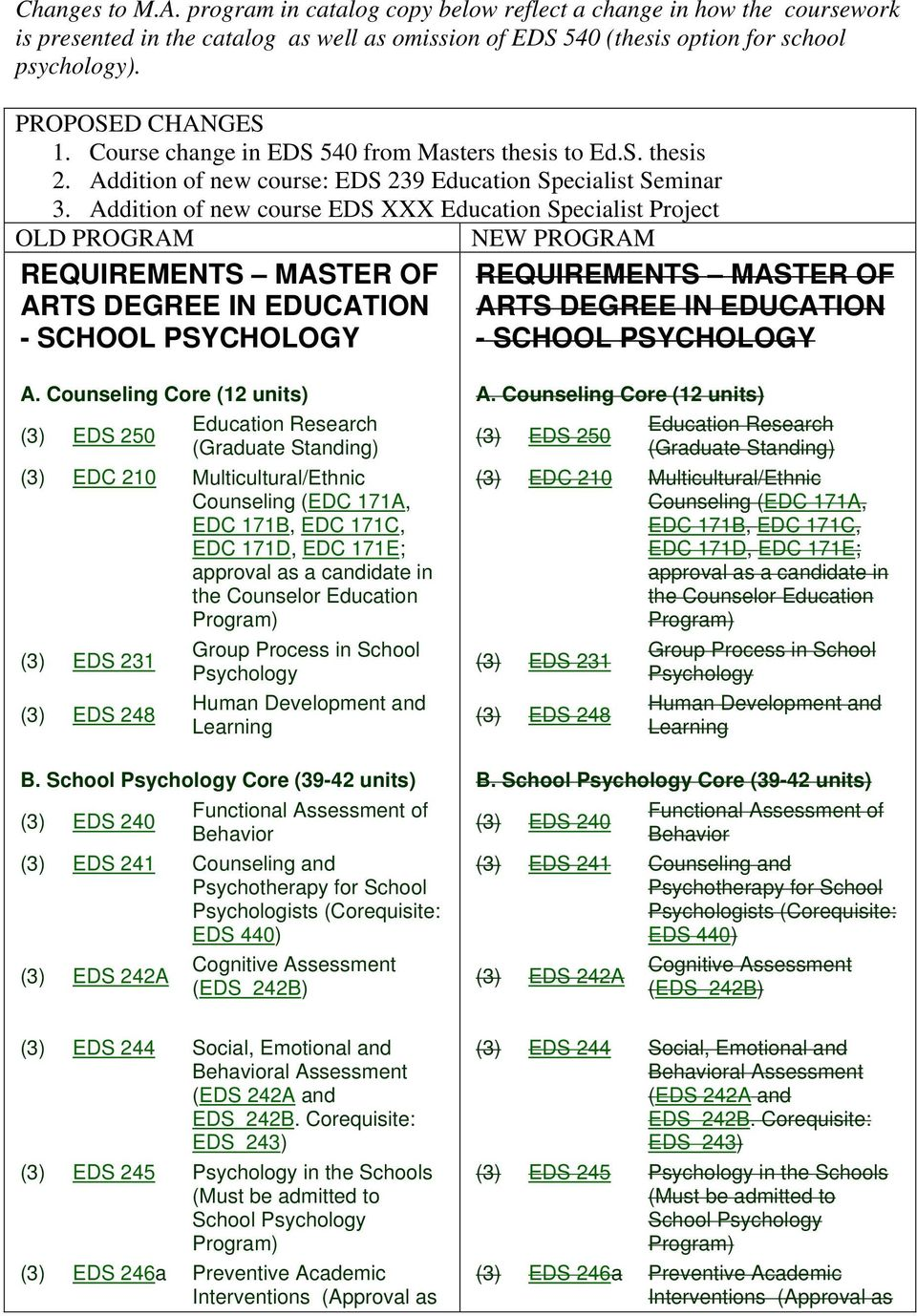 Addition of new course EDS XXX Education Specialist Project OLD PROGRAM NEW PROGRAM REQUIREMENTS MASTER OF ARTS DEGREE IN EDUCATION - SCHOOL PSYCHOLOGY REQUIREMENTS MASTER OF ARTS DEGREE IN EDUCATION
