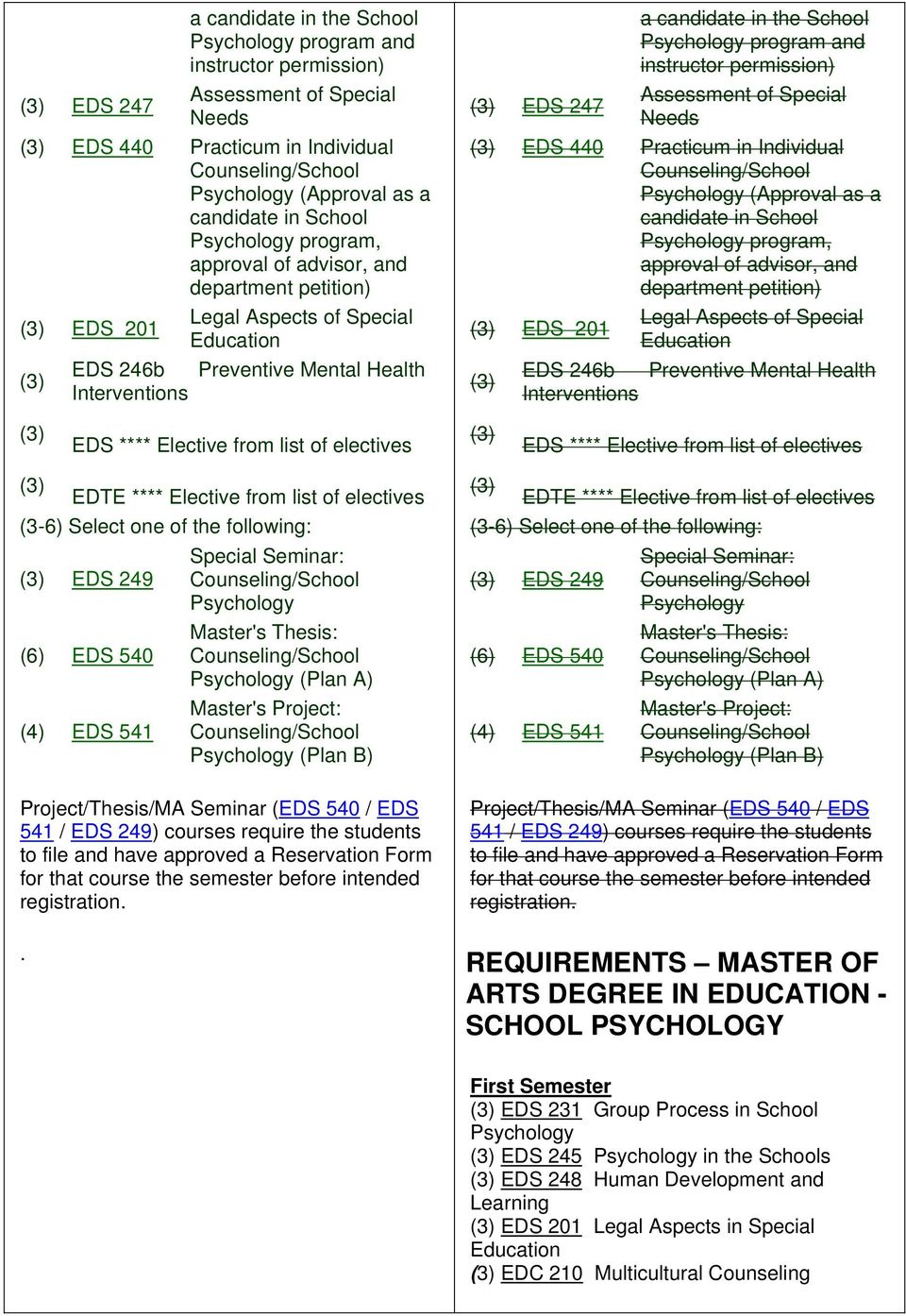 School Psychology program, approval of advisor, and department petition) (3) EDS_201 Legal Aspects of Special Education (3) EDS 246b Preventive Mental Health Interventions (3) EDS **** Elective from