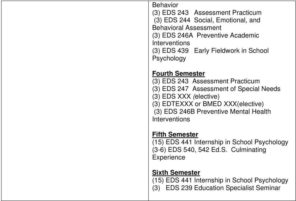 (elective) (3) EDTEXXX or BMED XXX(elective) (3) EDS 246B Preventive Mental Health Interventions Fifth Semester (15) EDS 441 Internship in School