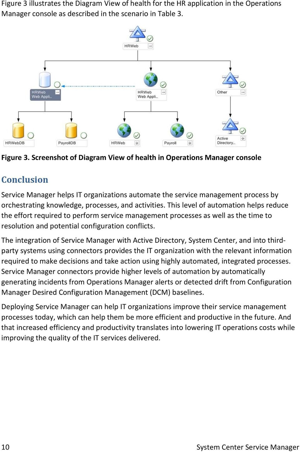 activities. This level of automation helps reduce the effort required to perform service management processes as well as the time to resolution and potential configuration conflicts.
