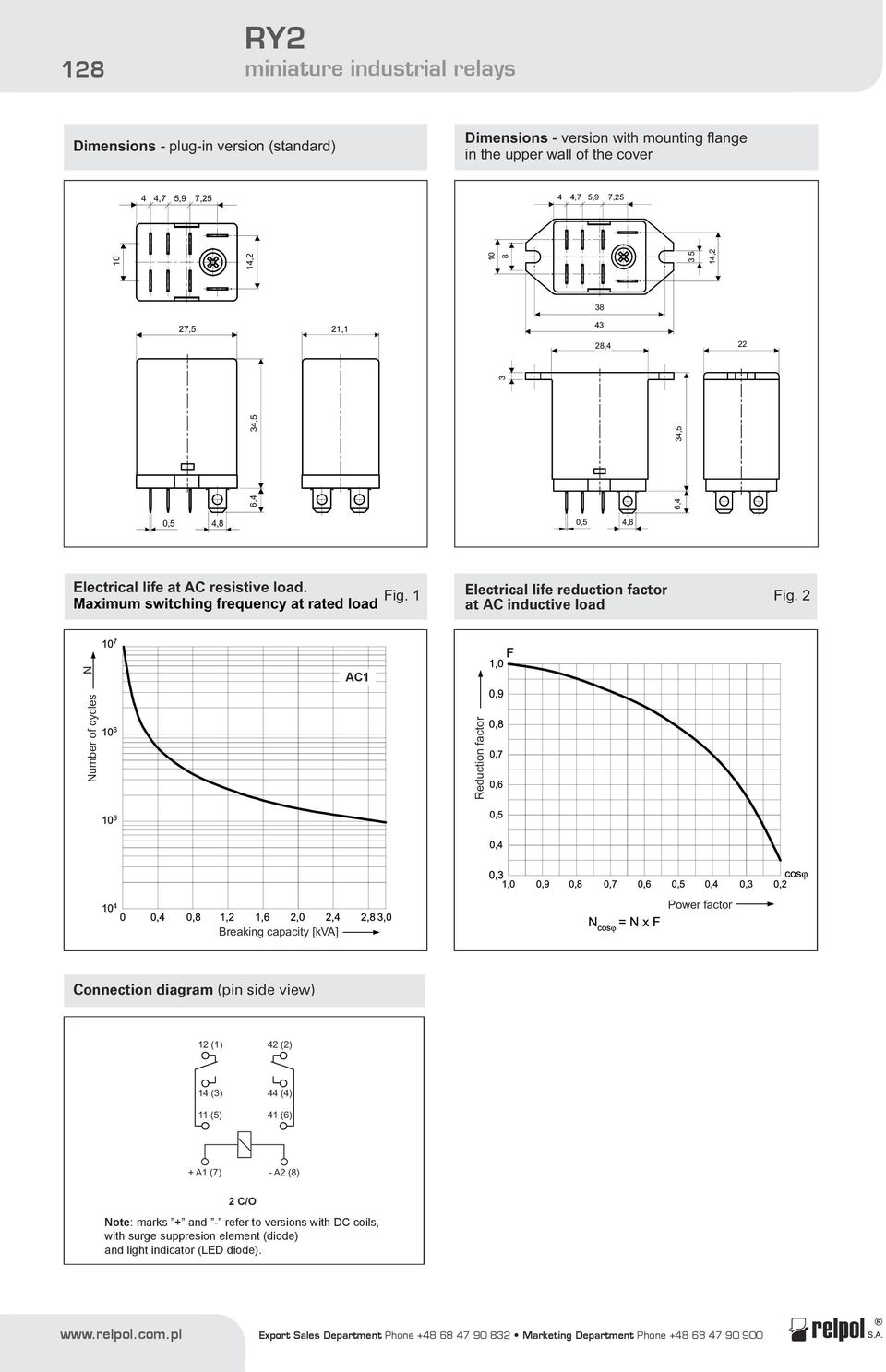 Ry2 Miniature Industrial Relays Pdf Solidstaterelaysanpdf 1 Electrical Life Reduction Factor At Ac Inductive Load Fig