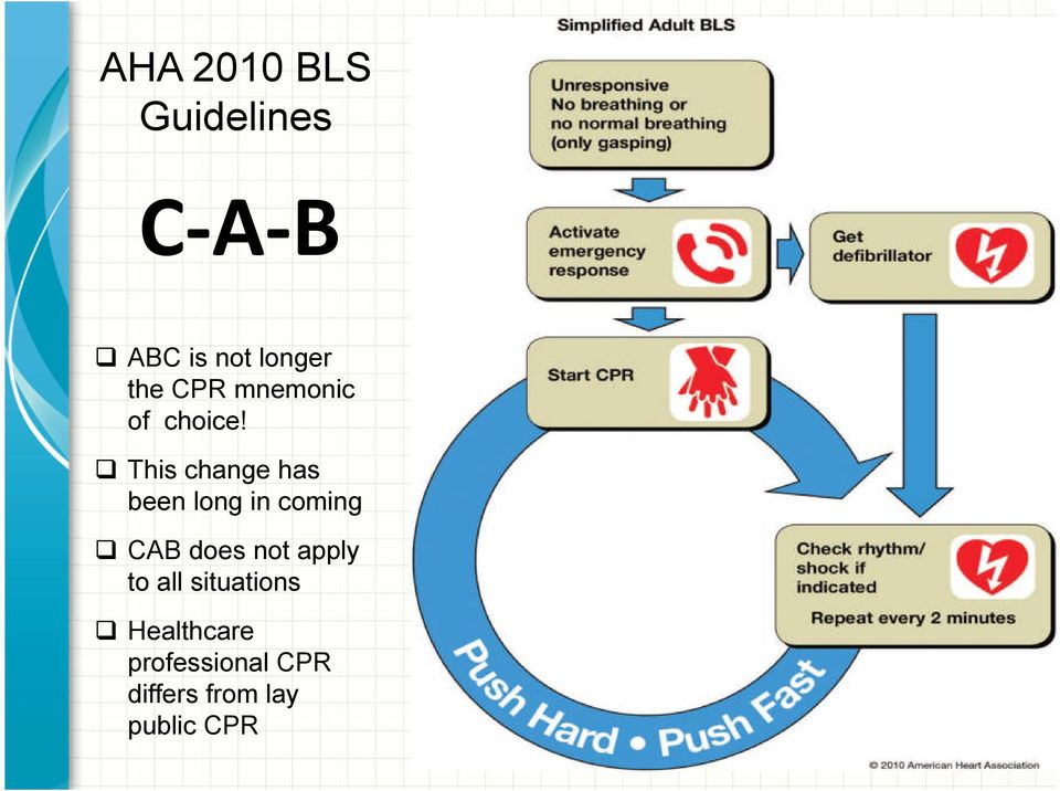 AMERICAN HEART ASSOCIATION 2010 ACLS GUIDELINES WHAT EVERY