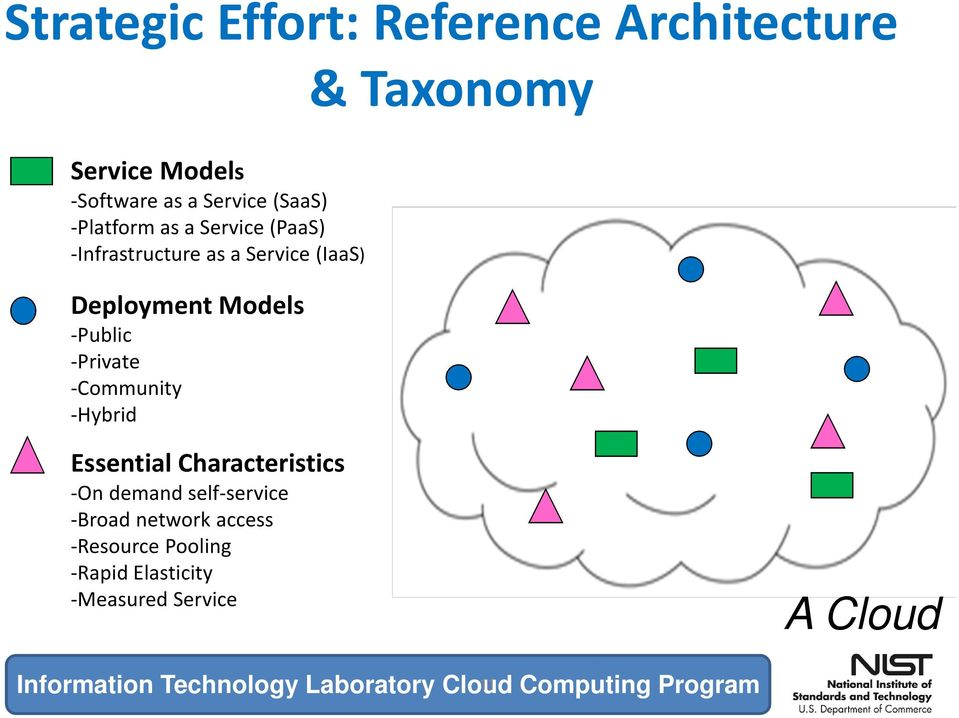 -Hybrid & Taxonomy Essential Characteristics -On demand self-service -Broad network access -Resource