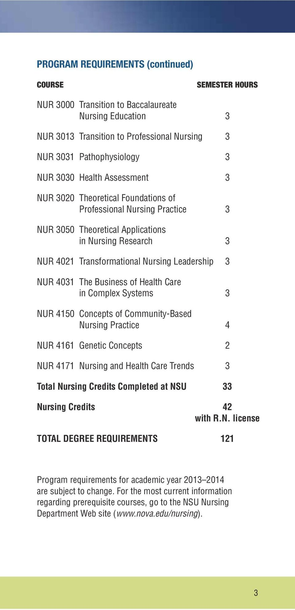 The Business of Health Care in Complex Systems 3 NUR 4150 Concepts of Community-Based Nursing Practice 4 NUR 4161 Genetic Concepts 2 NUR 4171 Nursing and Health Care Trends 3 Total Nursing Credits