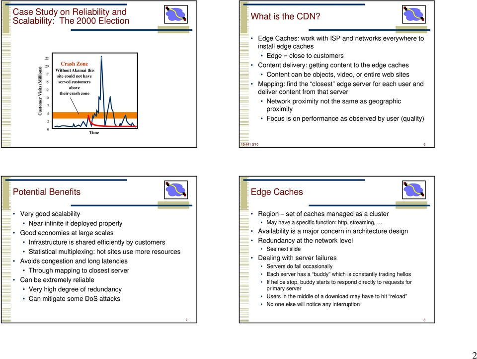 Overview Computer Networking Lecture 18: Delivering Content