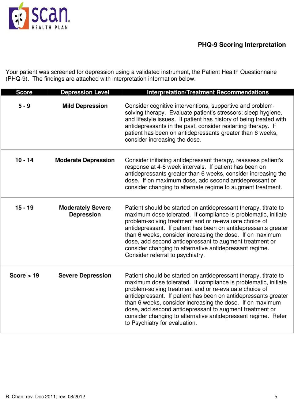 Score Depression Level Interpretation/Treatment Recommendations 5-9 Mild Depression Consider cognitive interventions, supportive and problemsolving therapy.
