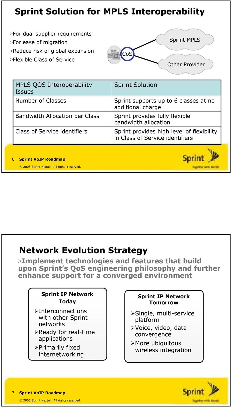 flexible bandwidth allocation Sprint provides high level of flexibility in Class of Service identifiers 6 Sprint VoIP Roadmap Network Evolution Strategy >Implement technologies and features that
