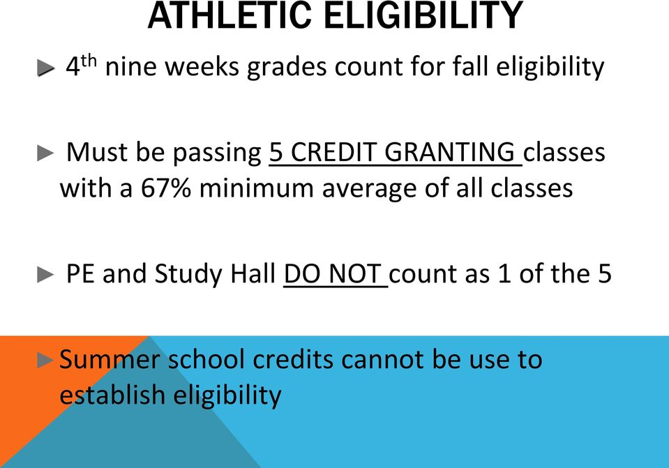 minimum average of all classes PE and Study Hall DO NOT count as
