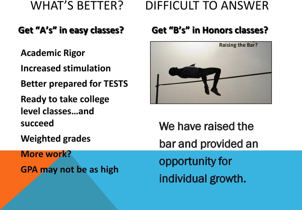college level classes and succeed Weighted grades More work?