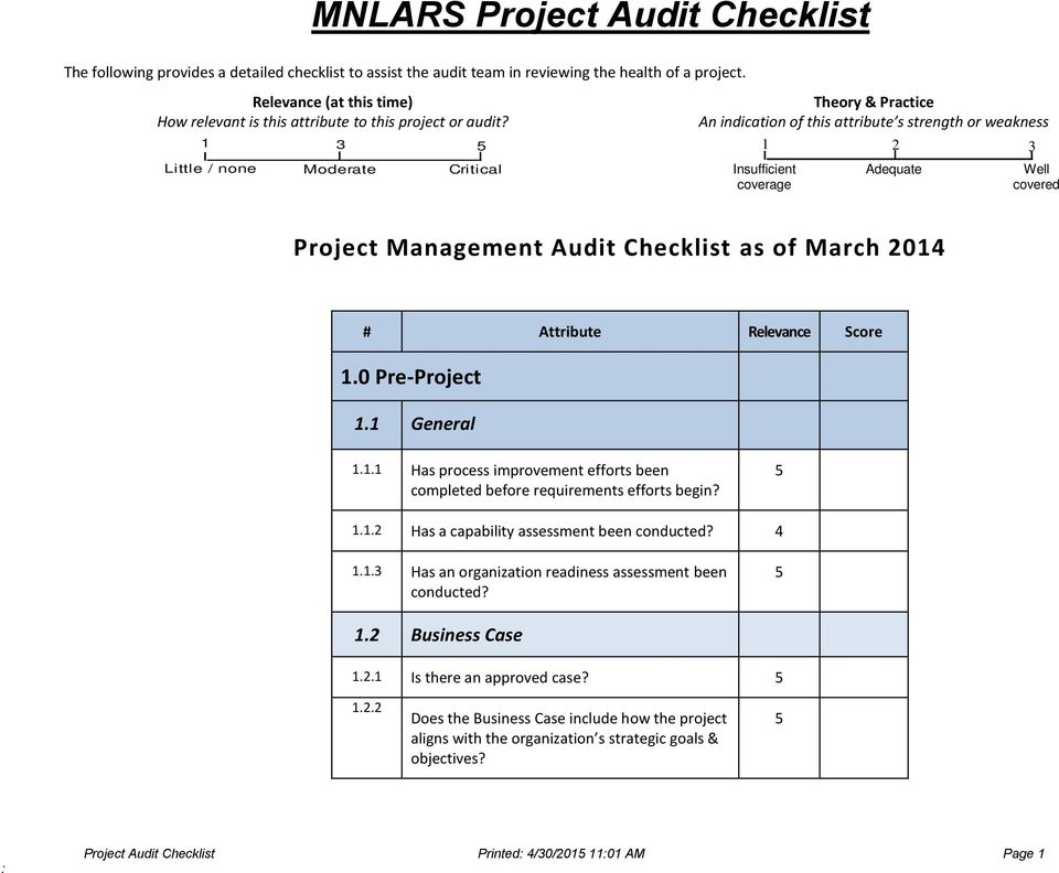1 3 1 Little / none Moderate Critical Theory & Practice An indication of this attribute s strength or weakness Insufficient coverage 2 3 Adequate Well covered Project Management Audit Checklist as of