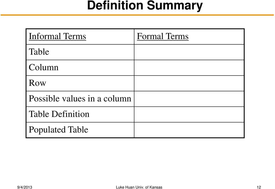 values in a column Domain Table Definition Schema of a