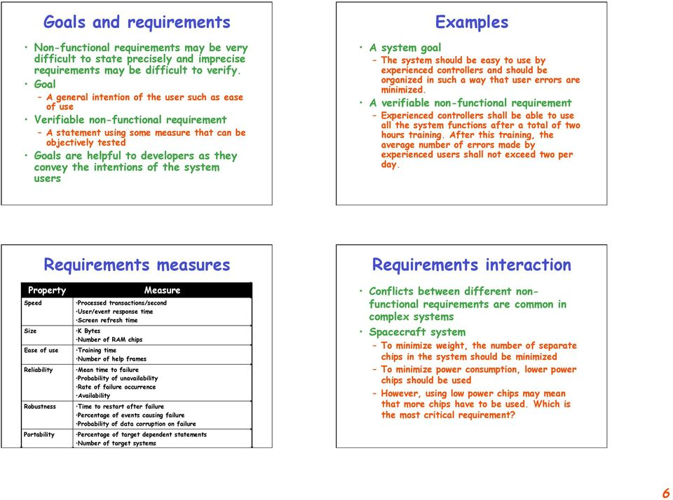 What is a requirement? Software Requirements  Descriptions