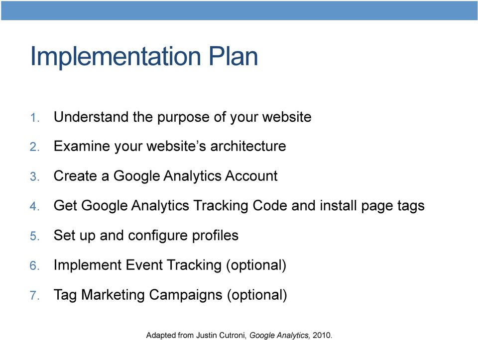 Get Google Analytics Tracking Code and install page tags 5.