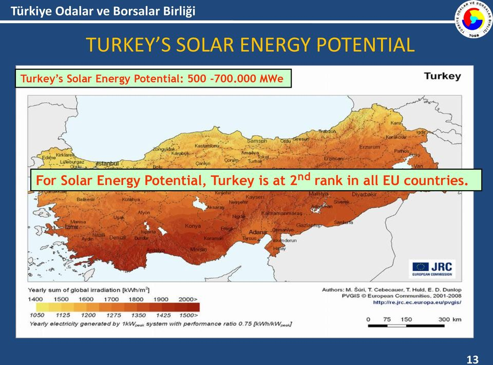 000 MWe For Solar Energy Potential,