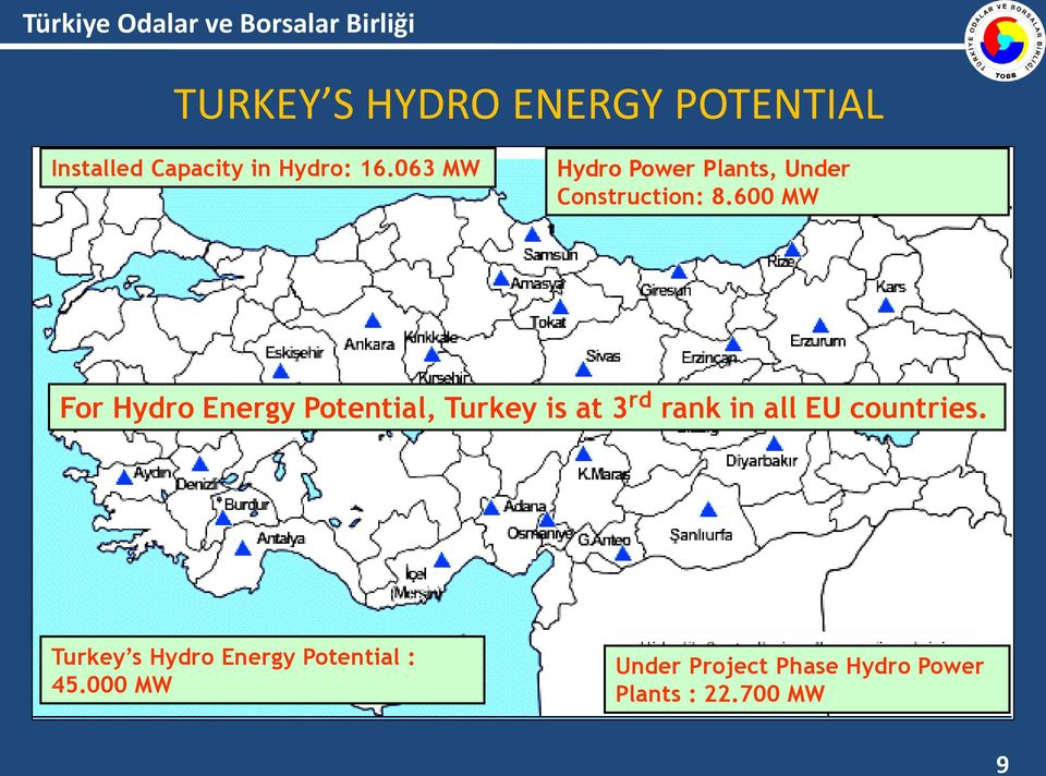 600 MW For Hydro Energy Potential, Turkey is at 3 rd rank in all EU