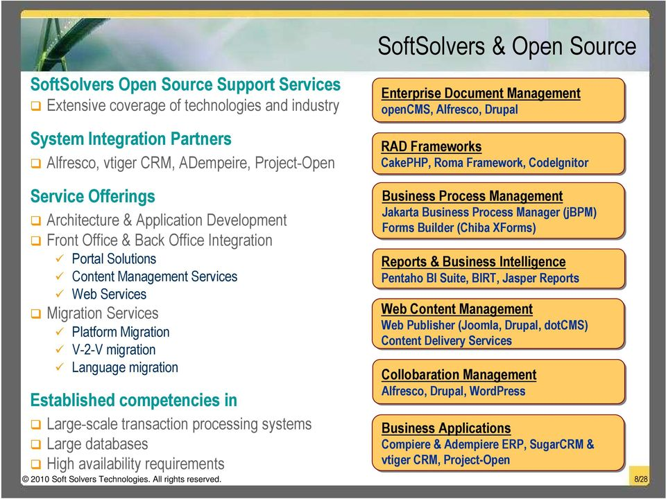 Portal Solutions Content Management Services Web Services Migration Services Platform Migration V-2-V migration Language migration Established competencies in Large-scale transaction processing