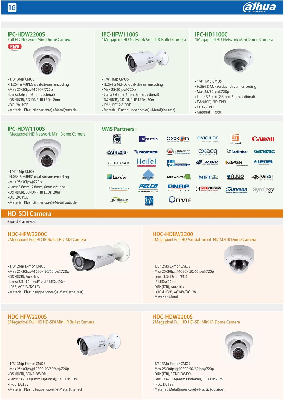 CCTV PRODUCTS & IP SOLUTIONS - PDF