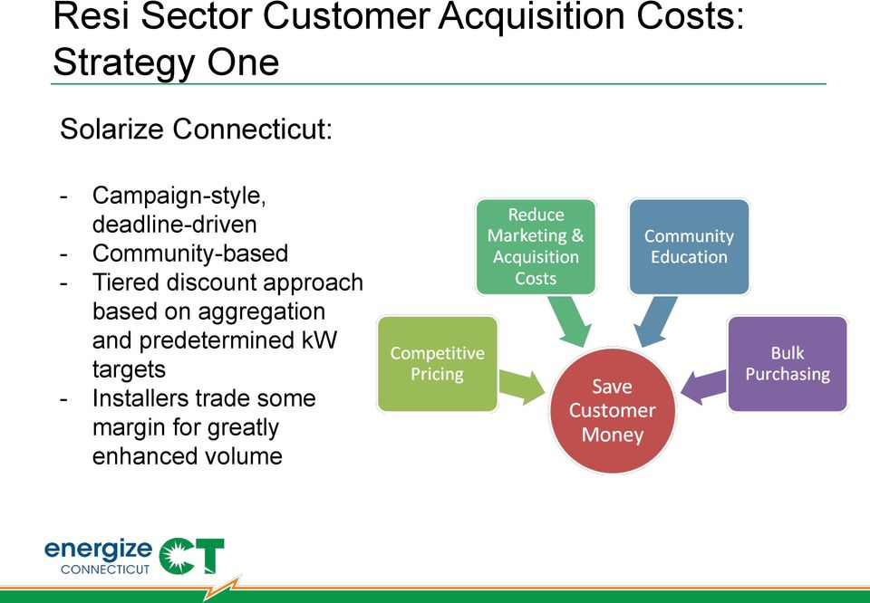 - Tiered discount approach based on aggregation and predetermined