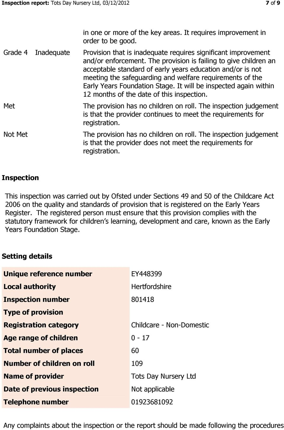 The provision is failing to give children an acceptable standard of early years education and/or is not meeting the safeguarding and welfare requirements of the Early Years Foundation Stage.