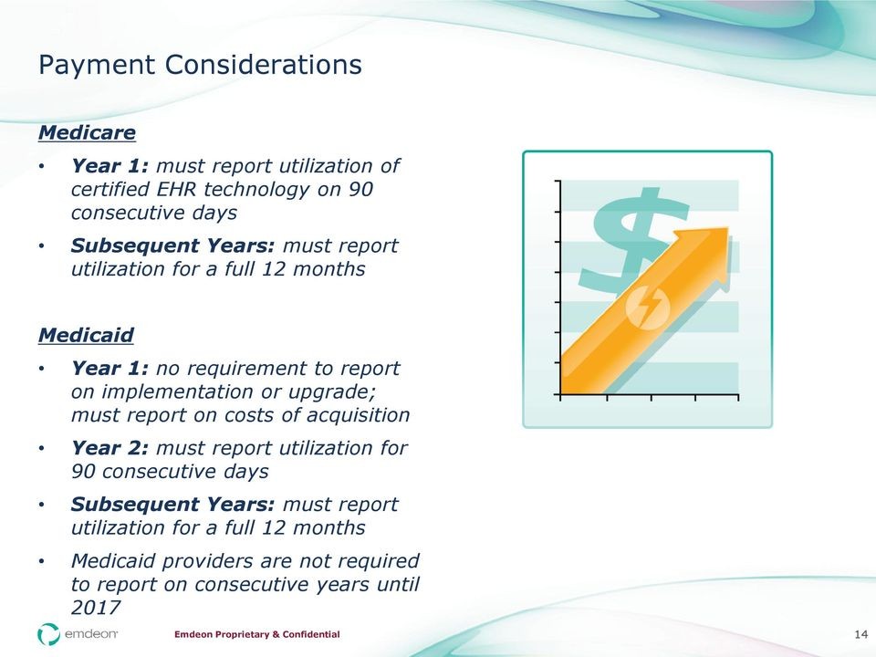 implementation or upgrade; must report on costs of acquisition Year 2: must report utilization for 90 consecutive days