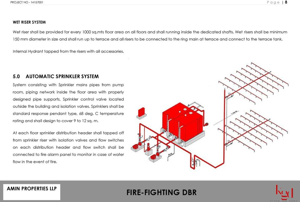 page_8 fire fighting pump room schematic diagram electrical wiring diagram