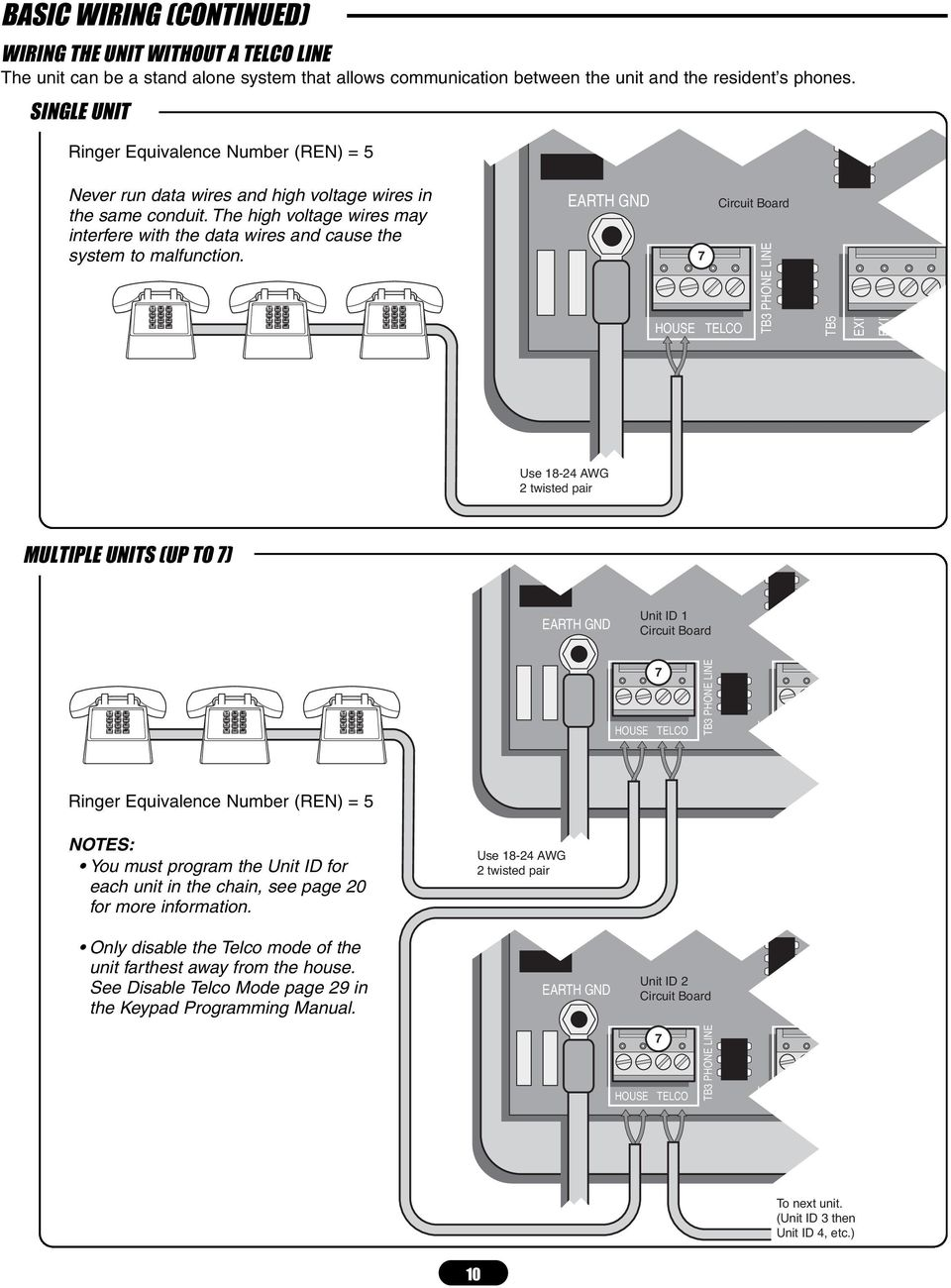 The high voltage wires may interfere with the data wires and cause the  system to malfunction