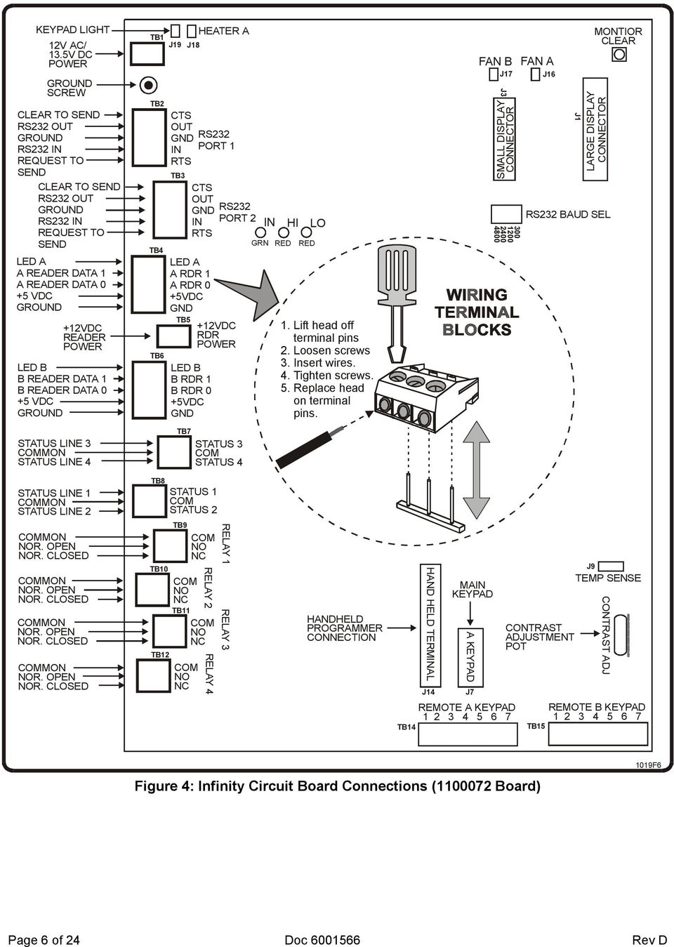 J18 Rs232 Schematic Detailed Wiring Diagrams Circuit Diagram Installation Instructions For All Infinity Pdf