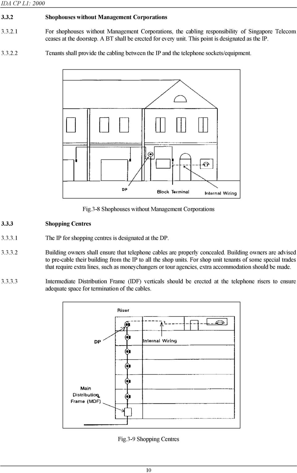 Code Of Practice For Internal Telecommunication Wiring Pdf Demarcation Block 3 8 Shophouses Without Management Corporations 3331 The Ip Shopping Centres Is