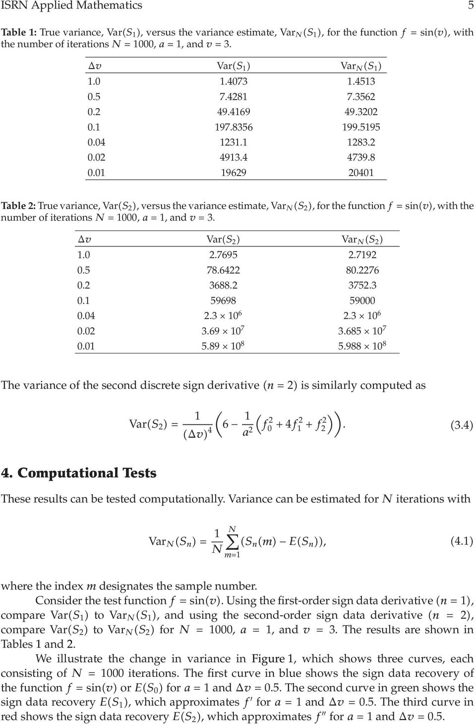 0 969 040 Table : True variace, Var S, versus the variace estimate, Var N S, for the fuctio f si v,withthe umber of iteratios N 000, a, ad v 3. Δv Var S Var N S.0.7695.79 0.5 78.64 80.76 0. 3688. 375.