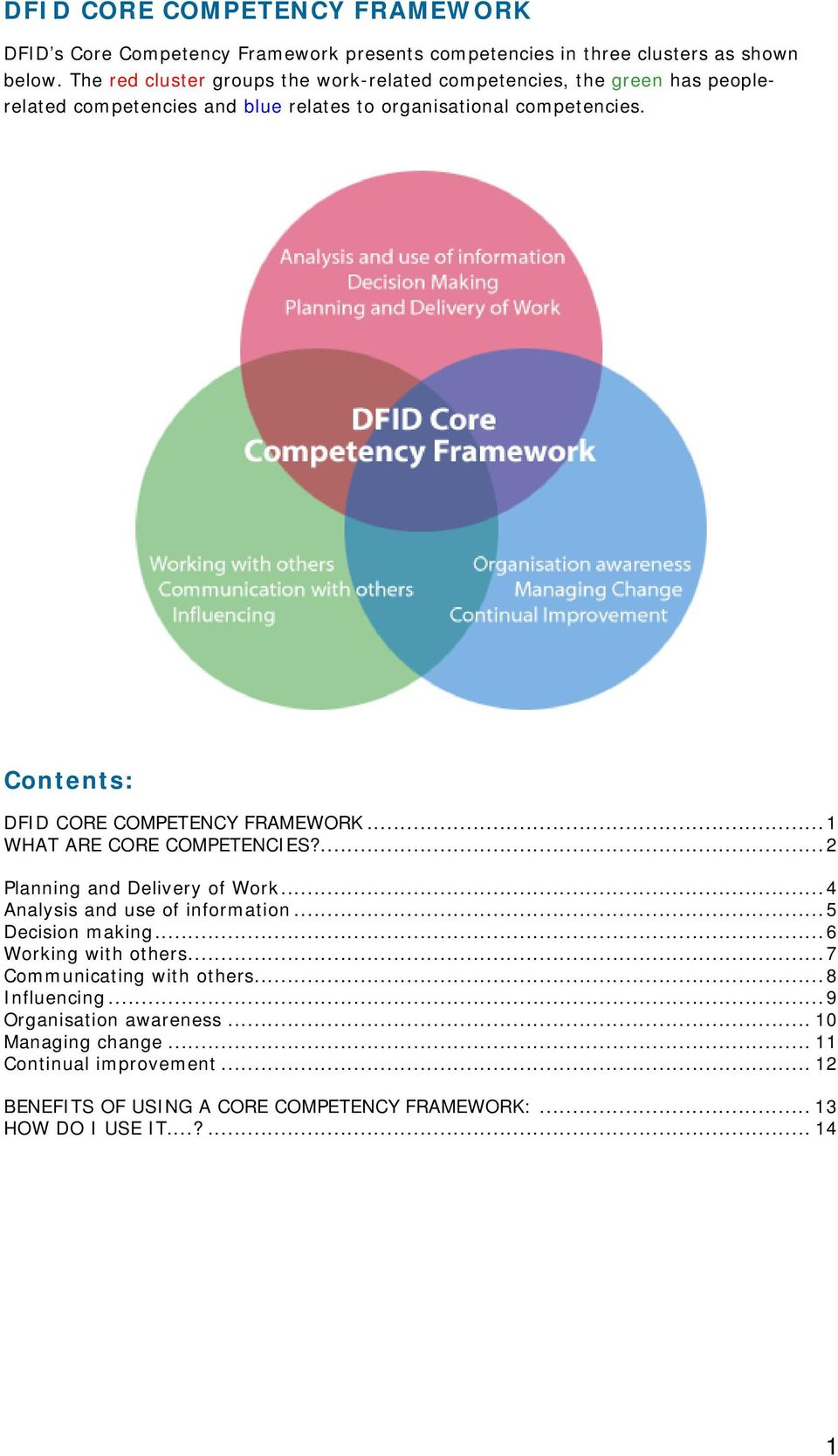 Contents: DFID CORE COMPETENCY FRAMEWORK...1 WHAT ARE CORE COMPETENCIES?...2 Planning and Delivery of Work...4 Analysis and use of information...5 Decision making.