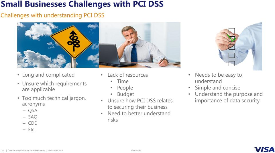 Lack of resources Time People Budget Unsure how PCI DSS relates to securing their business Need to better understand