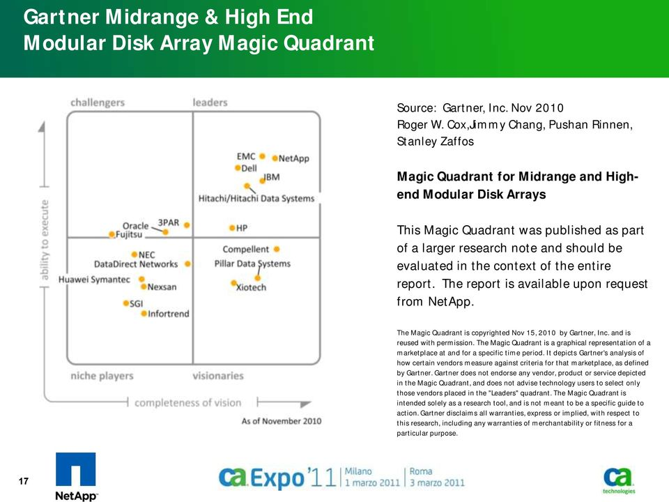 in the context of the entire report. The report is available upon request from NetApp. The Magic Quadrant is copyrighted Nov 15, 2010 by Gartner, Inc. and is reused with permission.