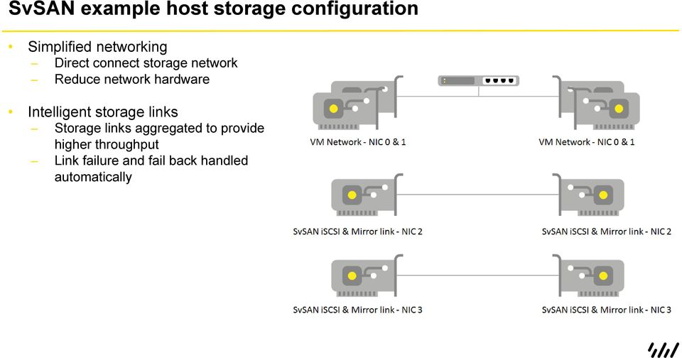 aggregated to provide higher throughput Link failure and fail back handled