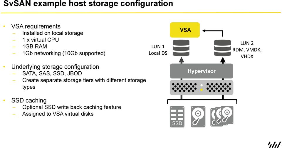 SAS, SSD, JBOD Create separate storage tiers with different storage types LUN 1 Local DS LUN
