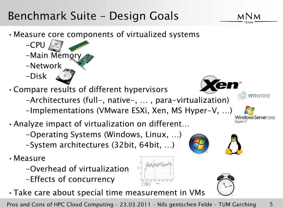 virtualization on different -Operating Systems (Windows, Linux, ) -System architectures (32bit, 64bit, ) Measure -Overhead of virtualization