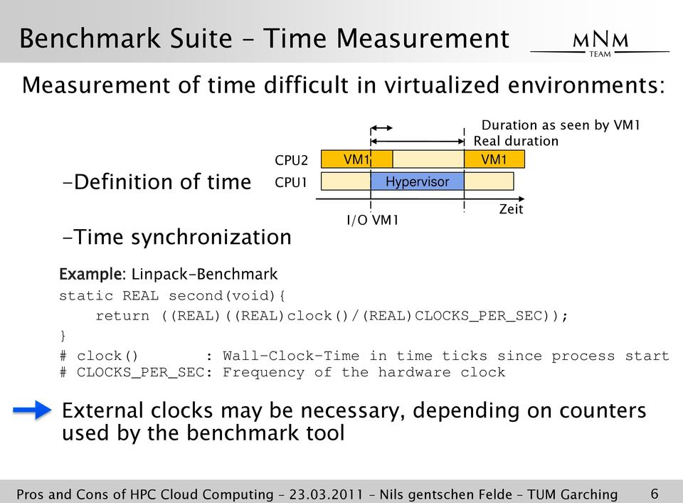 ((REAL)((REAL)clock()/(REAL)CLOCKS_PER_SEC)); } # clock() : Wall-Clock-Time in time ticks since process start # CLOCKS_PER_SEC: Frequency of the