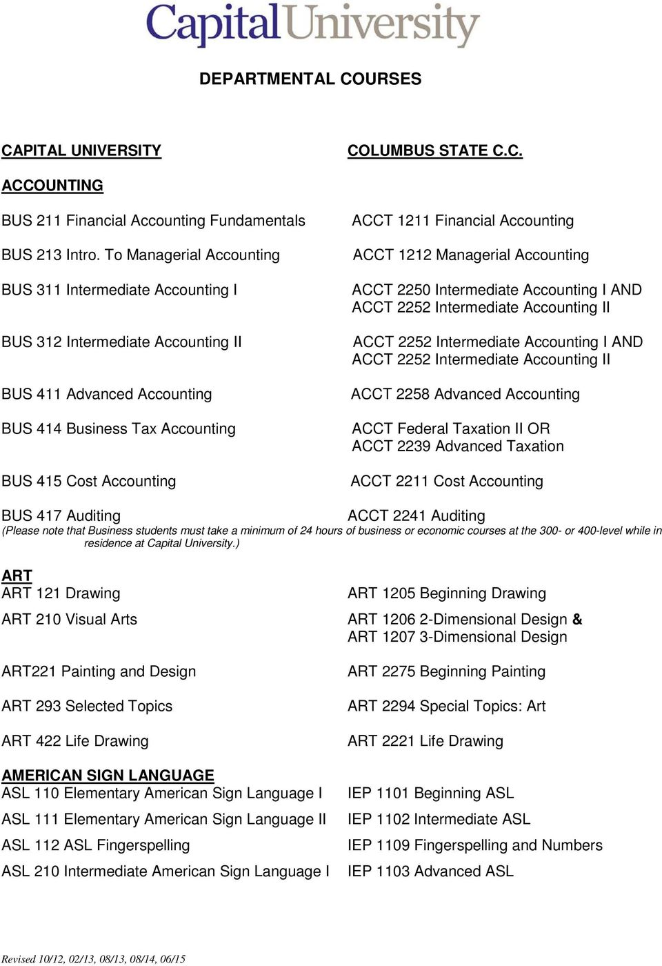 Accounting ACCT 1212 Managerial Accounting ACCT 2250 Intermediate Accounting I AND ACCT 2252 Intermediate Accounting II ACCT 2252 Intermediate Accounting I AND ACCT 2252 Intermediate Accounting II