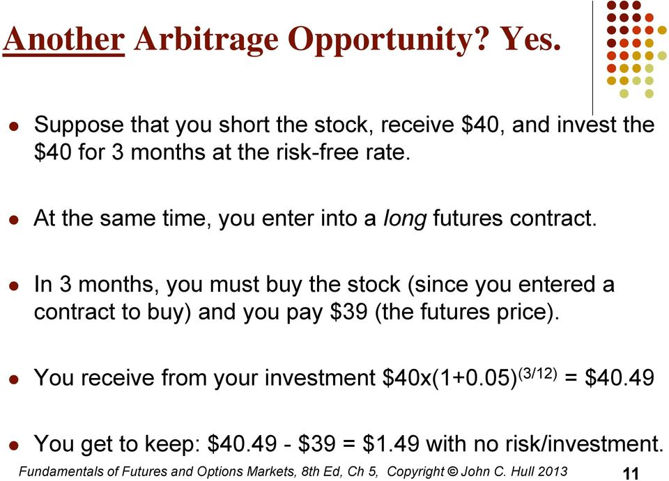 At the same time, you enter into a long futures contract.