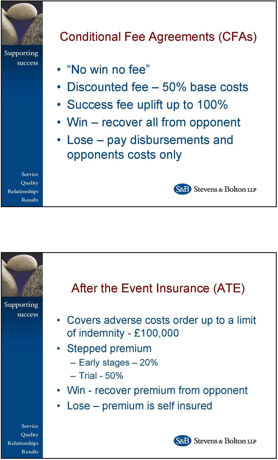 the Event Insurance (ATE) Covers adverse costs order up to a limit of indemnity - 100,000 Stepped