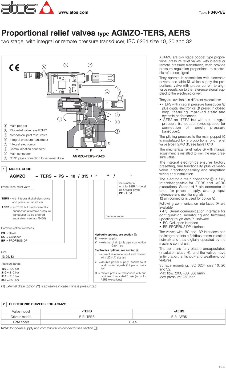 Proportional relief valves type AGMZO-TERS, AERS two stage, with