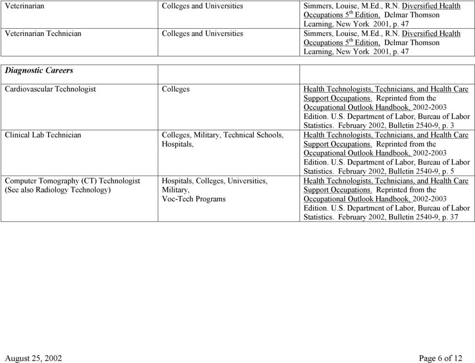 47 Diagnostic Careers Cardiovascular Technologist Colleges Statistics. February 2002, Bulletin 2540-9, p.