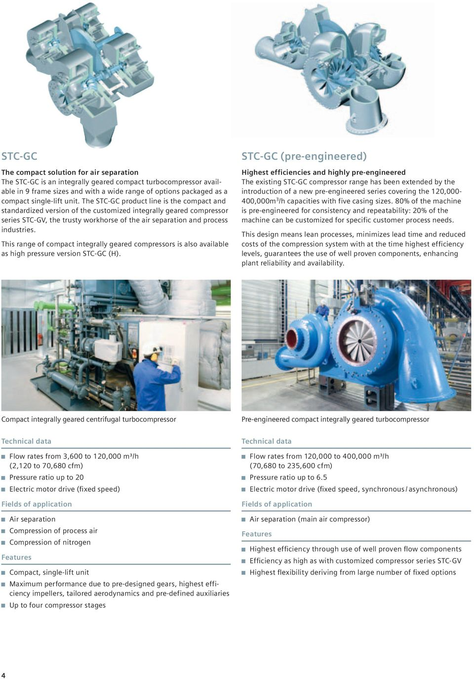 Process Compressors  Designed to optimize your business  Compression