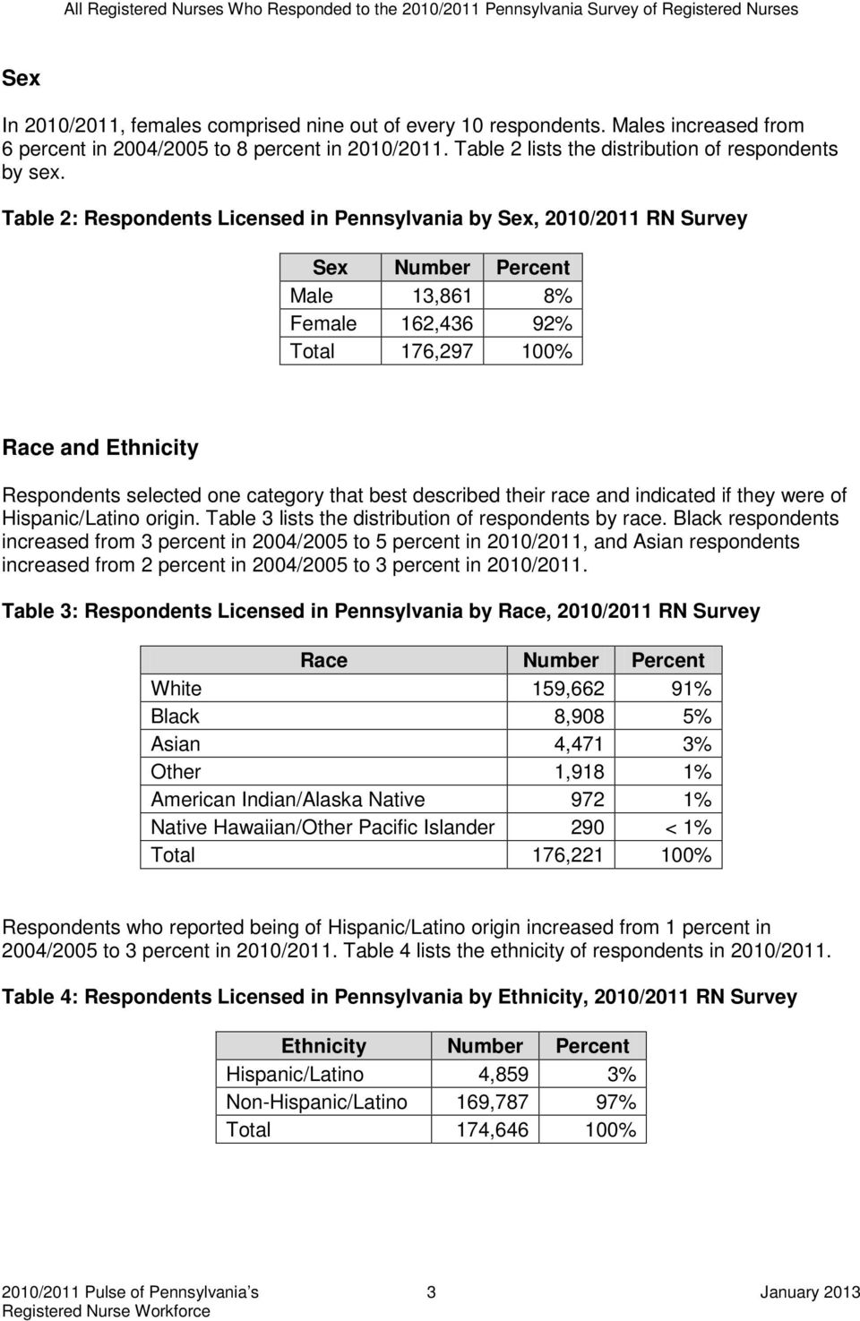 Table 2: Respondents Licensed in Pennsylvania by Sex, 2010/2011 RN Survey Sex Number Percent Male 13,861 8% Female 162,436 92% Total 176,297 100% Race and Ethnicity Respondents selected one category
