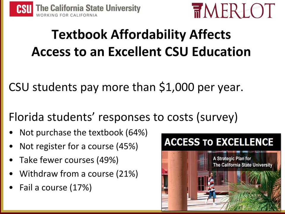 Florida students responses to costs (survey) Not purchase the textbook