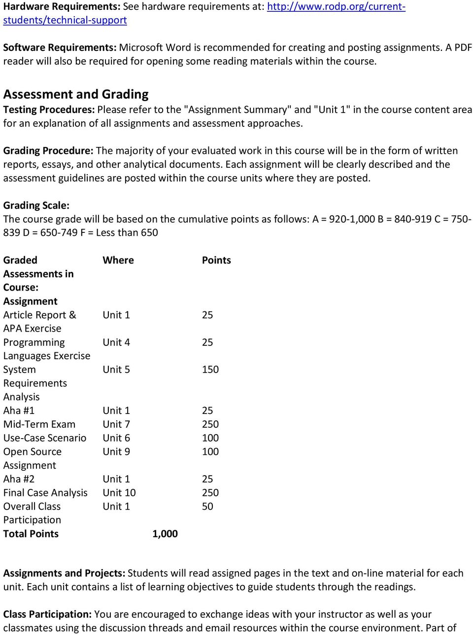 "Assessment and Grading Testing Procedures: Please refer to the ""Assignment Summary"" and ""Unit 1"" in the course content area for an explanation of all assignments and assessment approaches."
